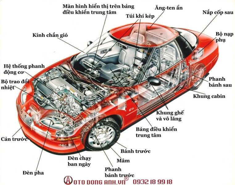 Bảo dưỡng xe ô tô ở đâu tốt nhất?