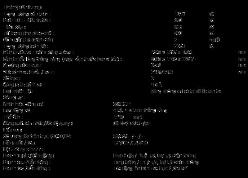 thông số kỹ thuật srm x30 2 chỗ