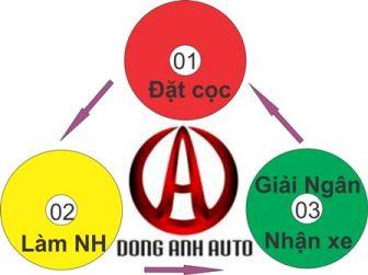 Đại Lý Bán Xe Tải Tại Sài Gòn - Cần Thơ